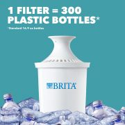 Brita® Replacement Filters for Water Pitchers and Dispensers